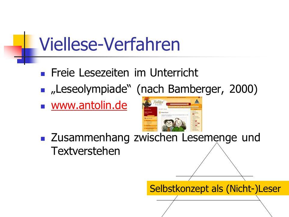 """Viellese-Verfahren Freie Lesezeiten im Unterricht """"Leseolympiade"""" (nach Bamberger, 2000) www.antolin.de Zusammenhang zwischen Lesemenge und Textverste"""