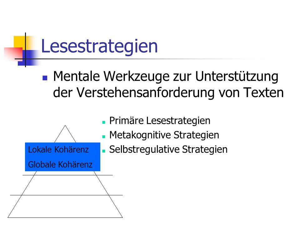 Lesestrategien Mentale Werkzeuge zur Unterstützung der Verstehensanforderung von Texten Primäre Lesestrategien Metakognitive Strategien Selbstregulati