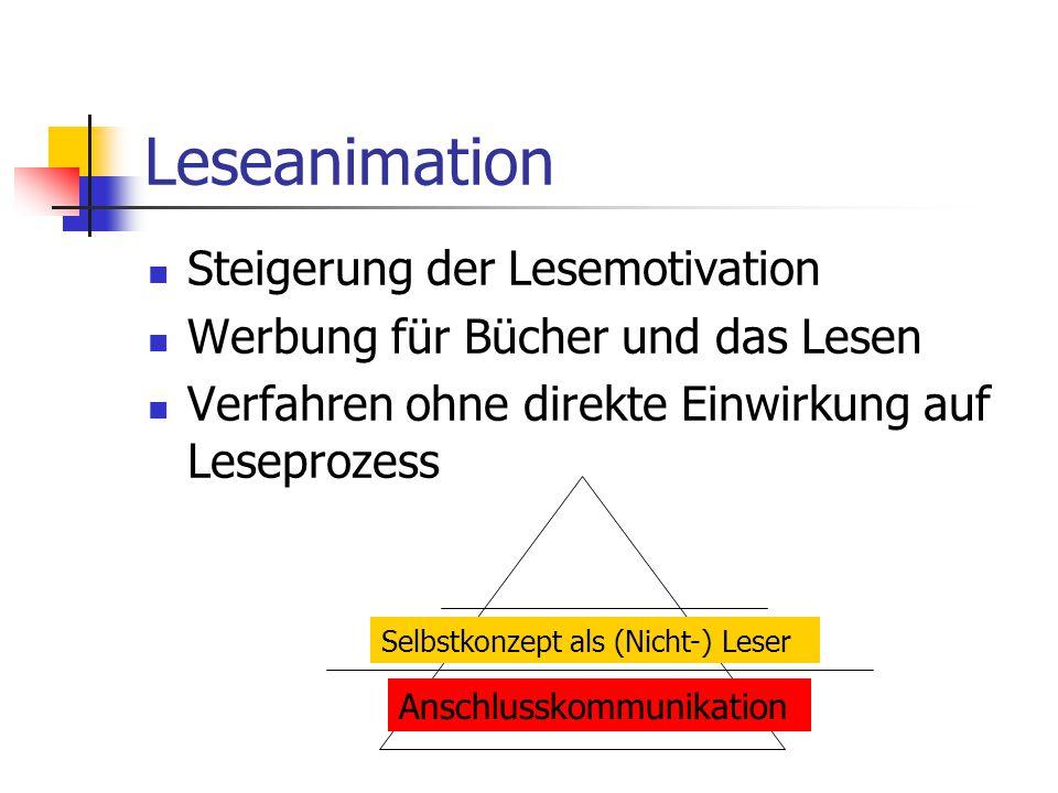 Leseanimation Steigerung der Lesemotivation Werbung für Bücher und das Lesen Verfahren ohne direkte Einwirkung auf Leseprozess Anschlusskommunikation