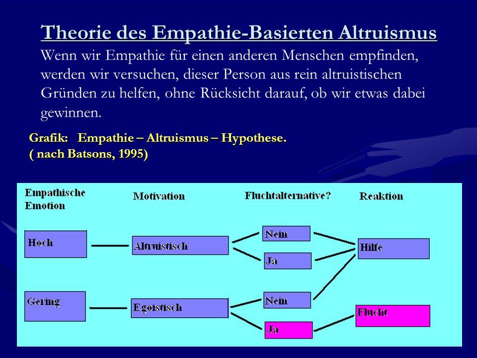 Theorie des Empathie-Basierten Altruismus Theorie des Empathie-Basierten Altruismus Wenn wir Empathie für einen anderen Menschen empfinden, werden wir