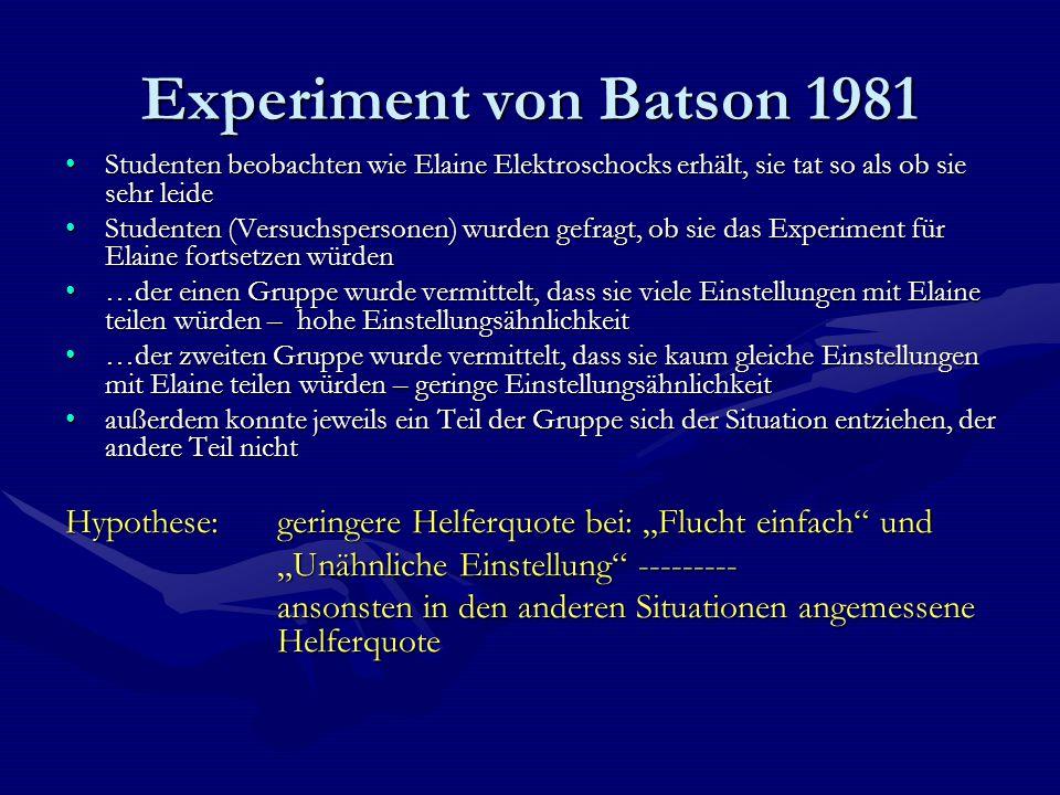 Experiment von Batson 1981 Studenten beobachten wie Elaine Elektroschocks erhält, sie tat so als ob sie sehr leideStudenten beobachten wie Elaine Elek