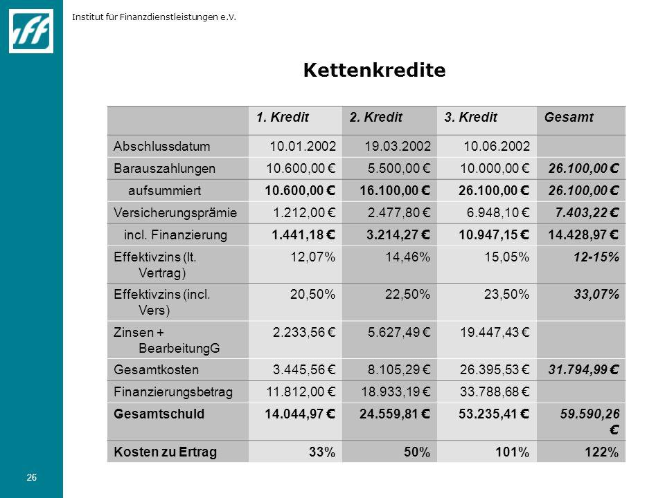 Institut für Finanzdienstleistungen e.V. 26 Kettenkredite 1.