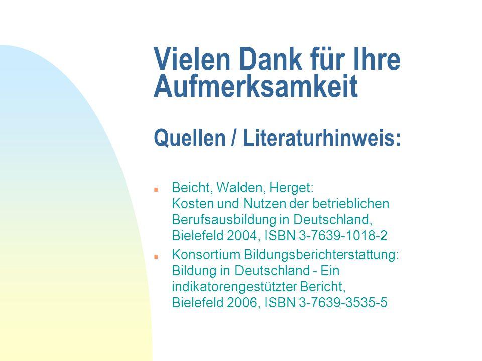Vielen Dank für Ihre Aufmerksamkeit Quellen / Literaturhinweis: n Beicht, Walden, Herget: Kosten und Nutzen der betrieblichen Berufsausbildung in Deut