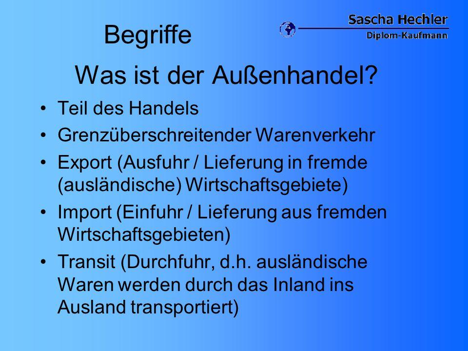 Was ist der Außenhandel? Teil des Handels Grenzüberschreitender Warenverkehr Export (Ausfuhr / Lieferung in fremde (ausländische) Wirtschaftsgebiete)