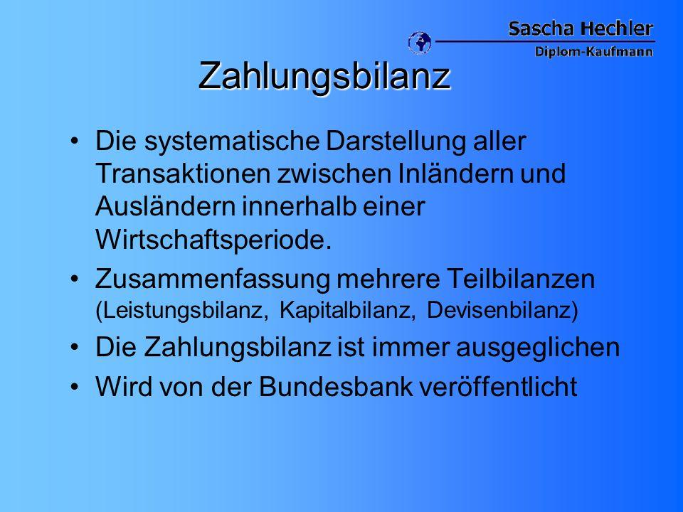 Zahlungsbilanz Die systematische Darstellung aller Transaktionen zwischen Inländern und Ausländern innerhalb einer Wirtschaftsperiode. Zusammenfassung