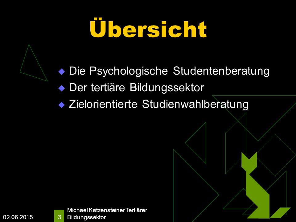 02.06.2015 Michael Katzensteiner Tertiärer Bildungssektor 24