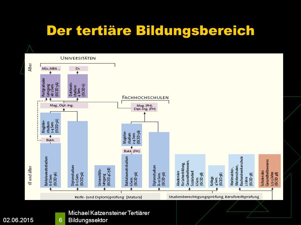 02.06.2015 Michael Katzensteiner Tertiärer Bildungssektor 6 Der tertiäre Bildungsbereich