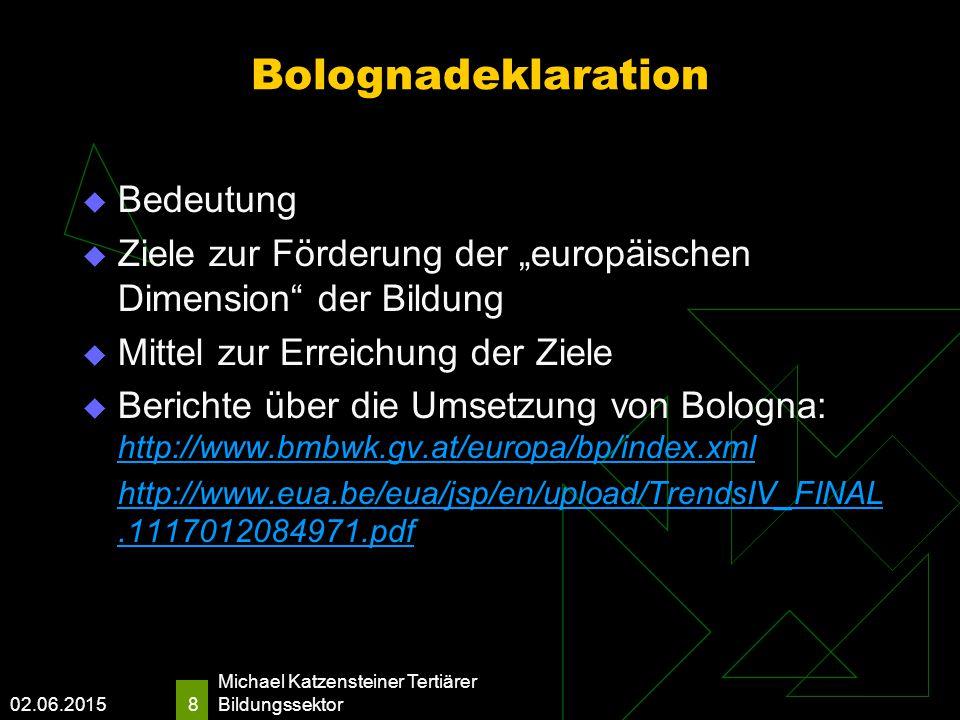"""02.06.2015 Michael Katzensteiner Tertiärer Bildungssektor 8 Bolognadeklaration  Bedeutung  Ziele zur Förderung der """"europäischen Dimension der Bildung  Mittel zur Erreichung der Ziele  Berichte über die Umsetzung von Bologna: http://www.bmbwk.gv.at/europa/bp/index.xml http://www.bmbwk.gv.at/europa/bp/index.xml http://www.eua.be/eua/jsp/en/upload/TrendsIV_FINAL.1117012084971.pdf"""