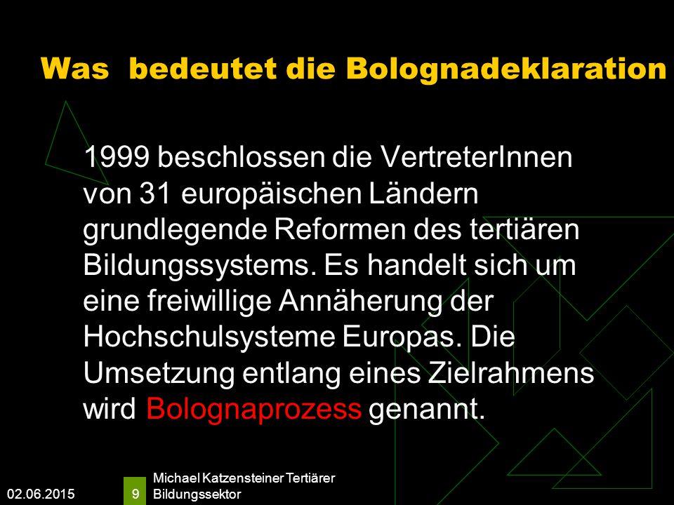 02.06.2015 Michael Katzensteiner Tertiärer Bildungssektor 9 Was bedeutet die Bolognadeklaration 1999 beschlossen die VertreterInnen von 31 europäischen Ländern grundlegende Reformen des tertiären Bildungssystems.
