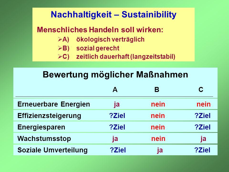 Nachhaltigkeit – Sustainibility Menschliches Handeln soll wirken:  A) ökologisch verträglich  B) sozial gerecht  C) zeitlich dauerhaft (langzeitsta