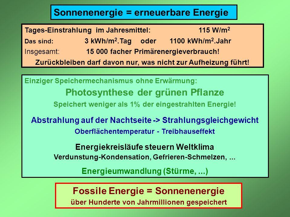 Sonnenenergie = erneuerbare Energie Fossile Energie = Sonnenenergie über Hunderte von Jahrmillionen gespeichert Tages-Einstrahlung im Jahresmittel: 11