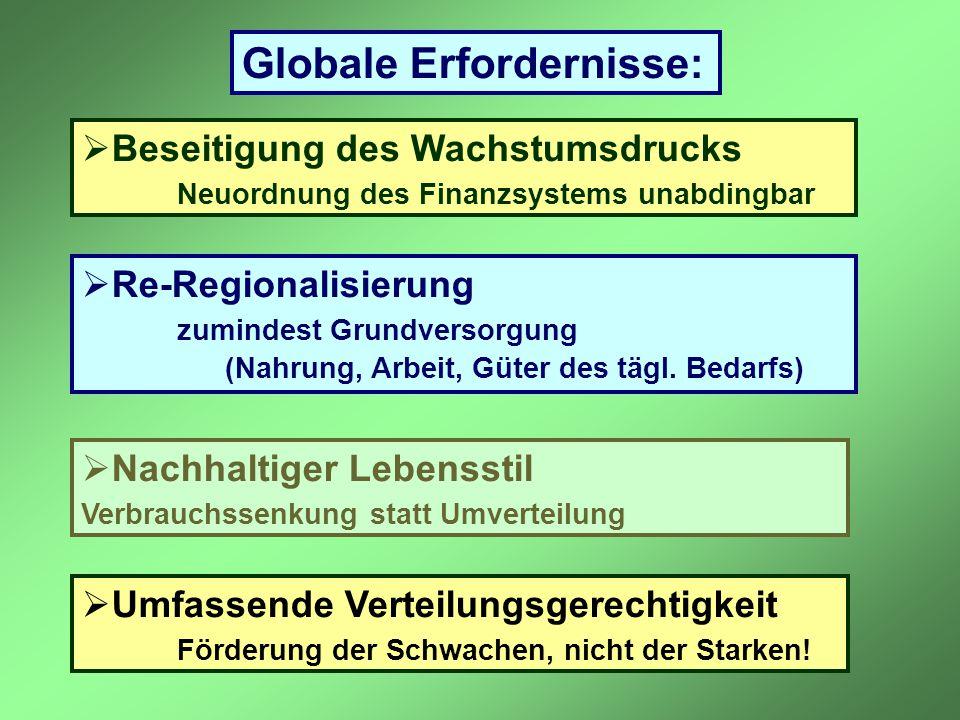  Beseitigung des Wachstumsdrucks Neuordnung des Finanzsystems unabdingbar  Re-Regionalisierung zumindest Grundversorgung (Nahrung, Arbeit, Güter des