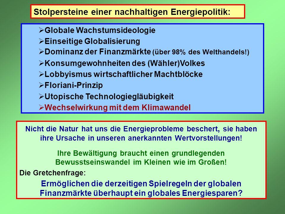 Stolpersteine einer nachhaltigen Energiepolitik:  Globale Wachstumsideologie  Einseitige Globalisierung  Dominanz der Finanzmärkte (über 98% des We