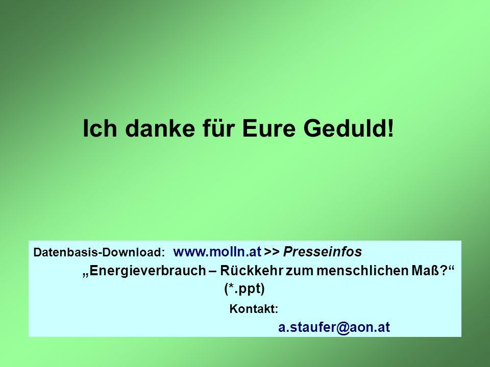 """Ich danke für Eure Geduld! Datenbasis-Download: www.molln.at >> Presseinfos """"Energieverbrauch – Rückkehr zum menschlichen Maß?"""" (*.ppt) Kontakt: a.st"""