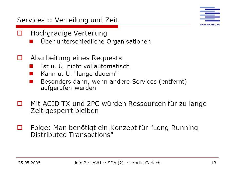 25.05.2005infm2 :: AW1 :: SOA (2) :: Martin Gerlach13 Services :: Verteilung und Zeit  Hochgradige Verteilung Über unterschiedliche Organisationen  Abarbeitung eines Requests Ist u.