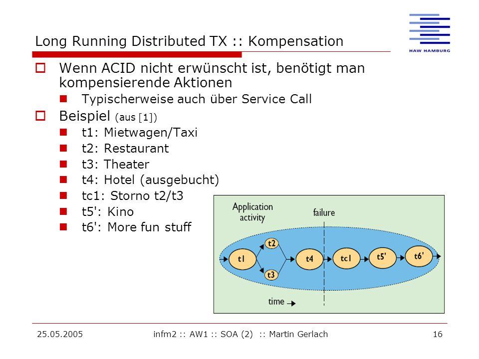 25.05.2005infm2 :: AW1 :: SOA (2) :: Martin Gerlach16 Long Running Distributed TX :: Kompensation  Wenn ACID nicht erwünscht ist, benötigt man kompen