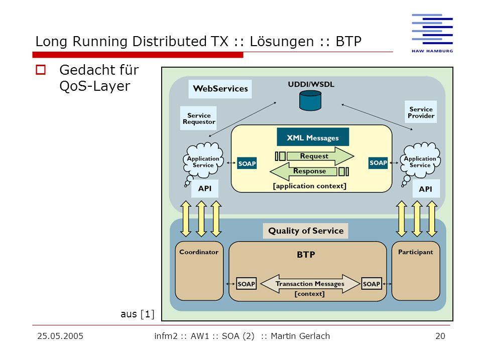 25.05.2005infm2 :: AW1 :: SOA (2) :: Martin Gerlach20 Long Running Distributed TX :: Lösungen :: BTP  Gedacht für QoS-Layer aus [1]