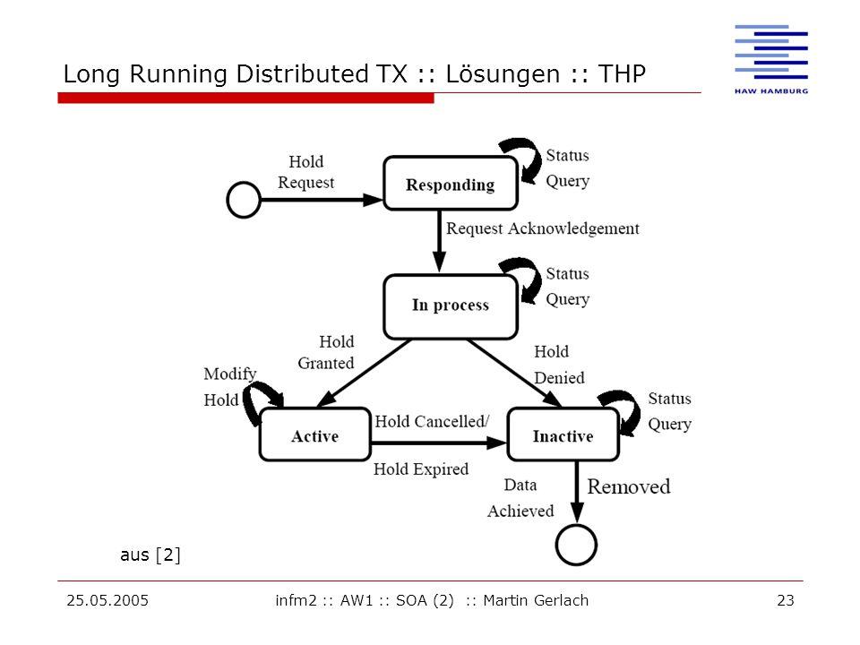 25.05.2005infm2 :: AW1 :: SOA (2) :: Martin Gerlach23 Long Running Distributed TX :: Lösungen :: THP aus [2]