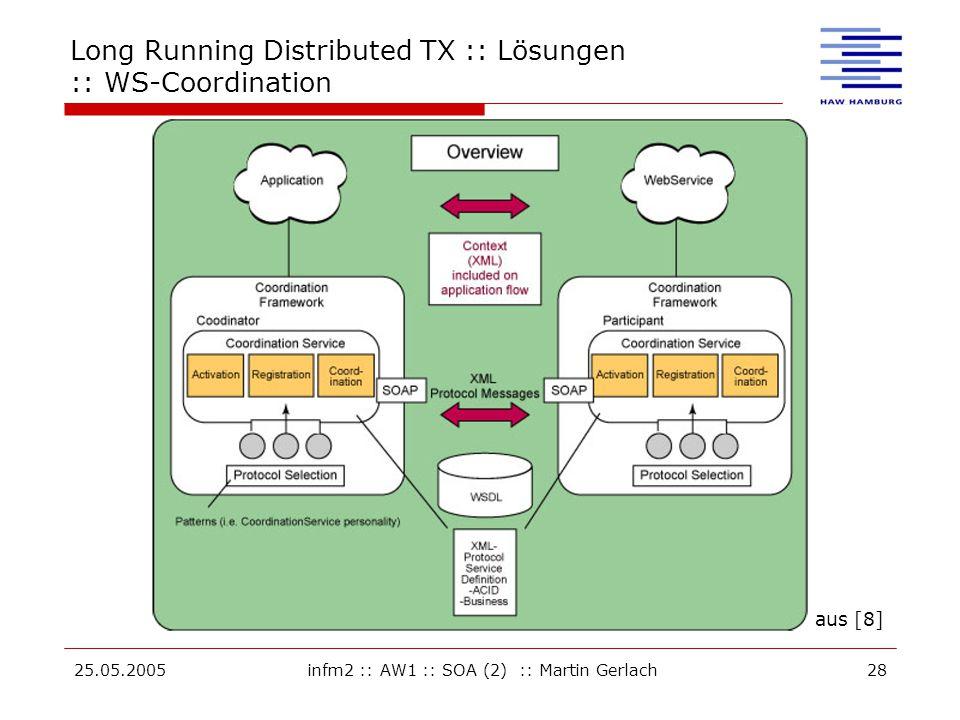 25.05.2005infm2 :: AW1 :: SOA (2) :: Martin Gerlach28 Long Running Distributed TX :: Lösungen :: WS-Coordination aus [8]