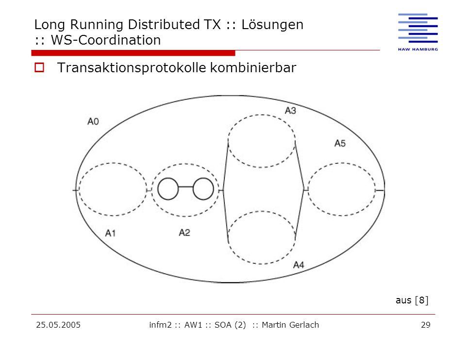 25.05.2005infm2 :: AW1 :: SOA (2) :: Martin Gerlach29 Long Running Distributed TX :: Lösungen :: WS-Coordination  Transaktionsprotokolle kombinierbar aus [8]