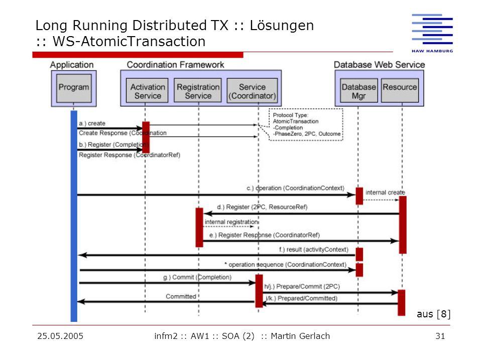 25.05.2005infm2 :: AW1 :: SOA (2) :: Martin Gerlach31 Long Running Distributed TX :: Lösungen :: WS-AtomicTransaction aus [8]