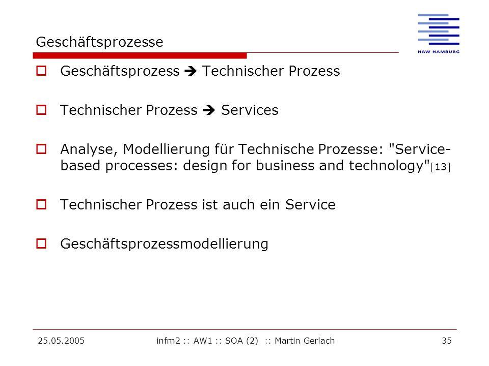 25.05.2005infm2 :: AW1 :: SOA (2) :: Martin Gerlach35 Geschäftsprozesse  Geschäftsprozess  Technischer Prozess  Technischer Prozess  Services  Analyse, Modellierung für Technische Prozesse: Service- based processes: design for business and technology [13]  Technischer Prozess ist auch ein Service  Geschäftsprozessmodellierung