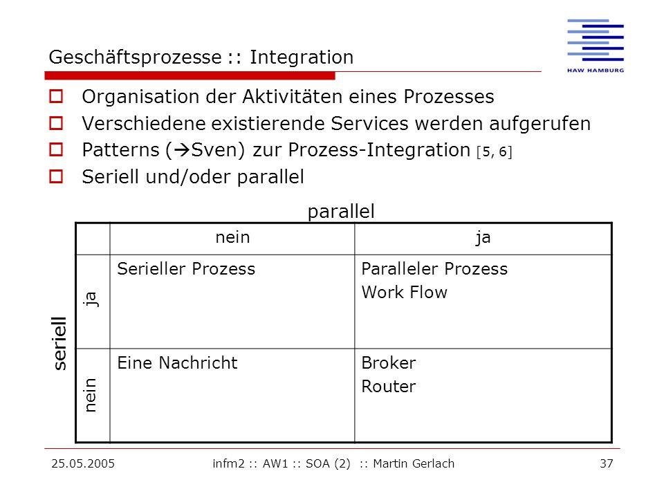 25.05.2005infm2 :: AW1 :: SOA (2) :: Martin Gerlach37 Geschäftsprozesse :: Integration  Organisation der Aktivitäten eines Prozesses  Verschiedene existierende Services werden aufgerufen  Patterns (  Sven) zur Prozess-Integration [5, 6]  Seriell und/oder parallel neinja Serieller ProzessParalleler Prozess Work Flow Eine NachrichtBroker Router parallel seriell nein ja