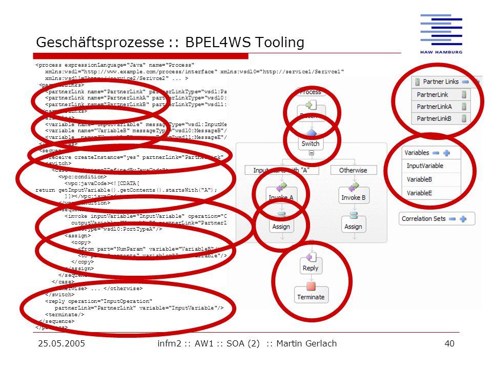25.05.2005infm2 :: AW1 :: SOA (2) :: Martin Gerlach40 Geschäftsprozesse :: BPEL4WS Tooling <process expressionLanguage=