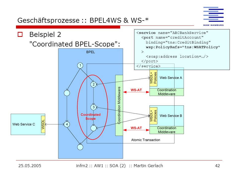25.05.2005infm2 :: AW1 :: SOA (2) :: Martin Gerlach42 Geschäftsprozesse :: BPEL4WS & WS-*  Beispiel 2 Coordinated BPEL-Scope : <service name= ABCBankService <port name= creditAccount binding= tns:CreditBinding wsp:PolicyRefs= tns:WSATPolicy >