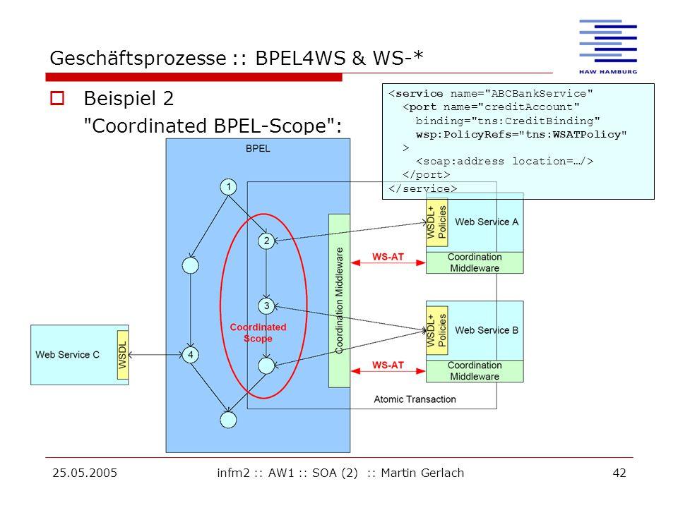 25.05.2005infm2 :: AW1 :: SOA (2) :: Martin Gerlach42 Geschäftsprozesse :: BPEL4WS & WS-*  Beispiel 2