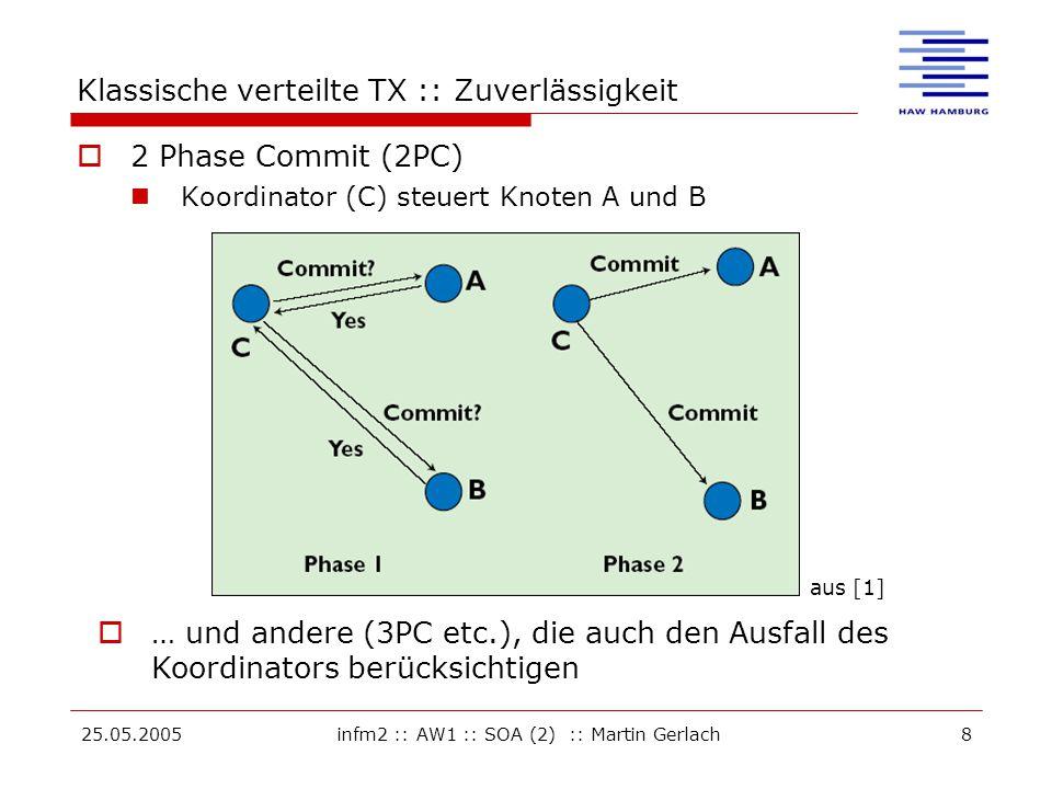 25.05.2005infm2 :: AW1 :: SOA (2) :: Martin Gerlach8 Klassische verteilte TX :: Zuverlässigkeit  2 Phase Commit (2PC) Koordinator (C) steuert Knoten A und B aus [1]  … und andere (3PC etc.), die auch den Ausfall des Koordinators berücksichtigen