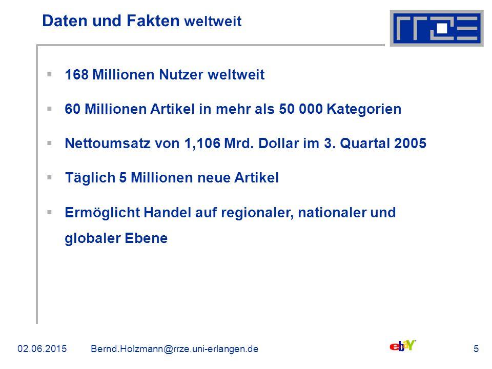02.06.2015Bernd.Holzmann@rrze.uni-erlangen.de5 Daten und Fakten weltweit  168 Millionen Nutzer weltweit  60 Millionen Artikel in mehr als 50 000 Kat