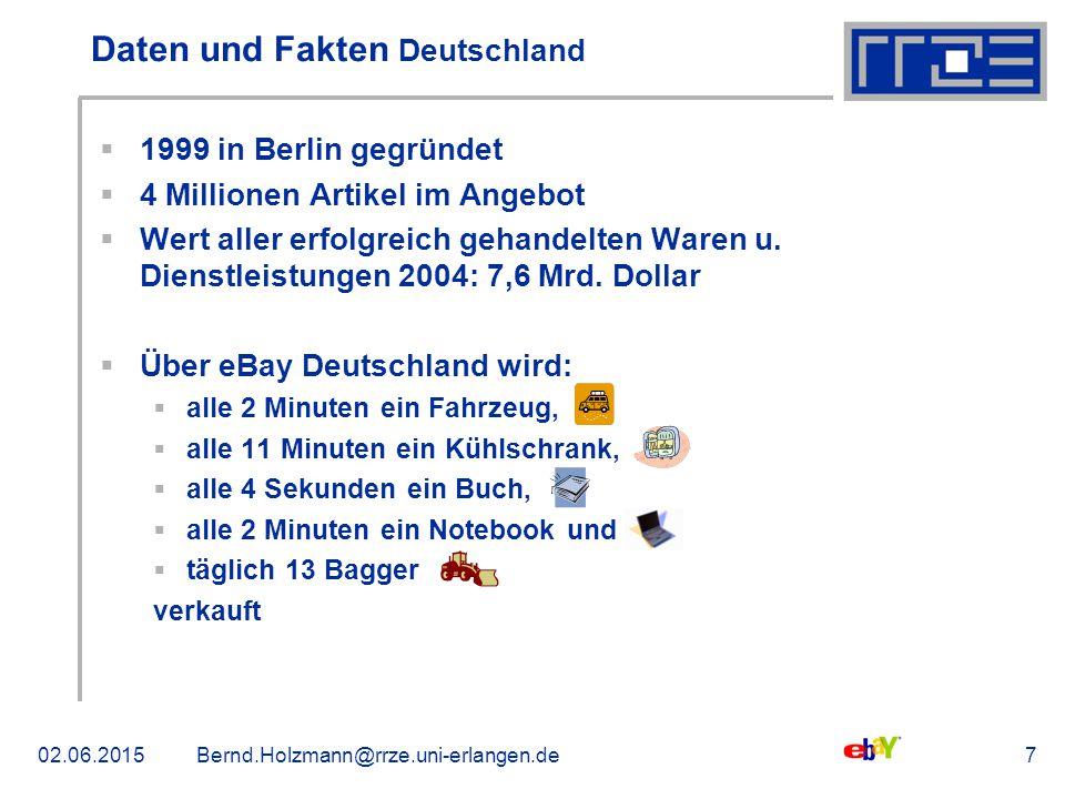 02.06.2015Bernd.Holzmann@rrze.uni-erlangen.de7 Daten und Fakten Deutschland  1999 in Berlin gegründet  4 Millionen Artikel im Angebot  Wert aller erfolgreich gehandelten Waren u.