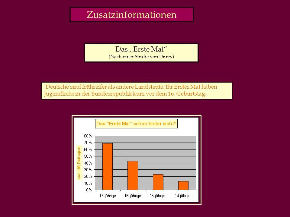 """Crazy, (1999) Der Vogel ist ein Rabe, (2003) Kannst du, (2006) Seine Werke Schrieb gelegentlich für das Jugendmagazin """"Jetzt""""der Süddeutschen Zeitung"""