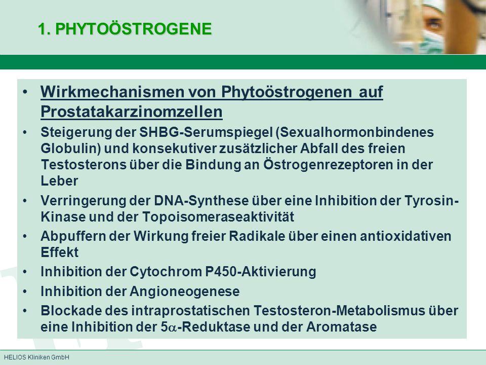 HELIOS Kliniken GmbH 1. PHYTOÖSTROGENE Wirkmechanismen von Phytoöstrogenen auf Prostatakarzinomzellen Steigerung der SHBG-Serumspiegel (Sexualhormonbi
