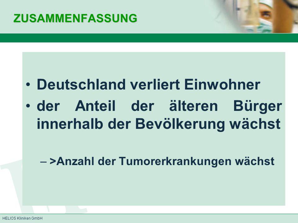 HELIOS Kliniken GmbH ZUSAMMENFASSUNG Deutschland verliert Einwohner der Anteil der älteren Bürger innerhalb der Bevölkerung wächst –>Anzahl der Tumore