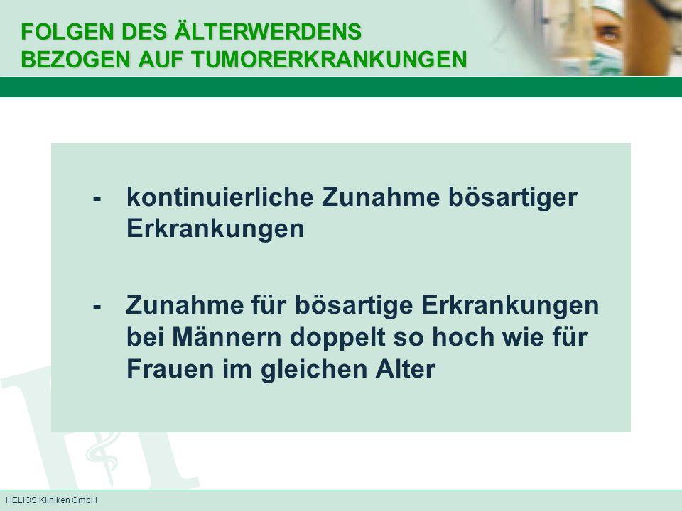 HELIOS Kliniken GmbH Altersbedingte Akkumulation von Karzinogenen führt zur Induktion epithelialer Karzinome Abnahme zur Fähigkeit der Reparatur von DNS-Schäden Abnahme der Immunkompetenz URSACHEN FÜR DIE ZUNAHME VON TUMORERKRANKUNGEN IM ALTER