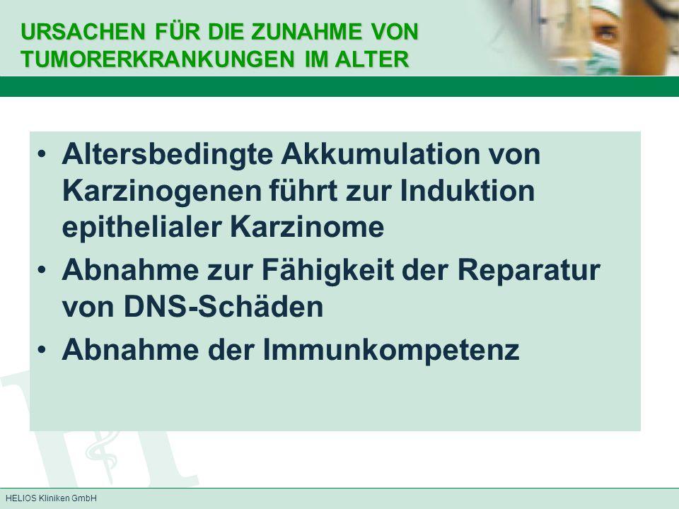 HELIOS Kliniken GmbH MÄNNER –1.Prostatakarzinom –2.Bronchialkarzinom –3.Kolonkarzinom –4.Magenkarzinom –5.Rektumkarzinom FRAUEN –1.Mammakarzinom –2.Kolonkarzinom –3.Rektumkarzinom –4.Bronchialkarzinom –5.Uteruskarzinom HÄUFIGSTE TUMORERKRANKUNGEN ÜBER 65 JAHRE