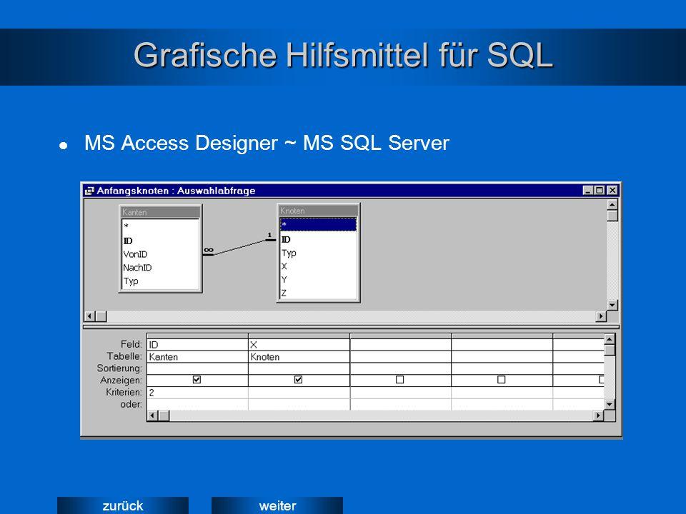 weiterzurück Grafische Hilfsmittel für SQL MS Access Designer ~ MS SQL Server