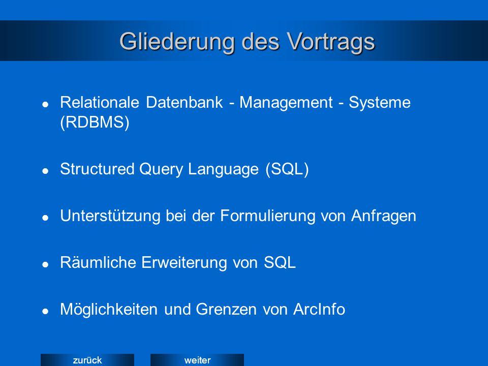 weiterzurück Relationale Datenbank - Management - Systeme (RDBMS) Structured Query Language (SQL) Unterstützung bei der Formulierung von Anfragen Räumliche Erweiterung von SQL Möglichkeiten und Grenzen von ArcInfo Gliederung des Vortrags Gliederung des Vortrags