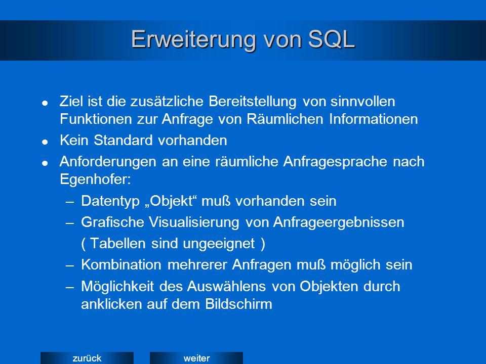 weiterzurück Erweiterung von SQL Ziel ist die zusätzliche Bereitstellung von sinnvollen Funktionen zur Anfrage von Räumlichen Informationen Kein Stand