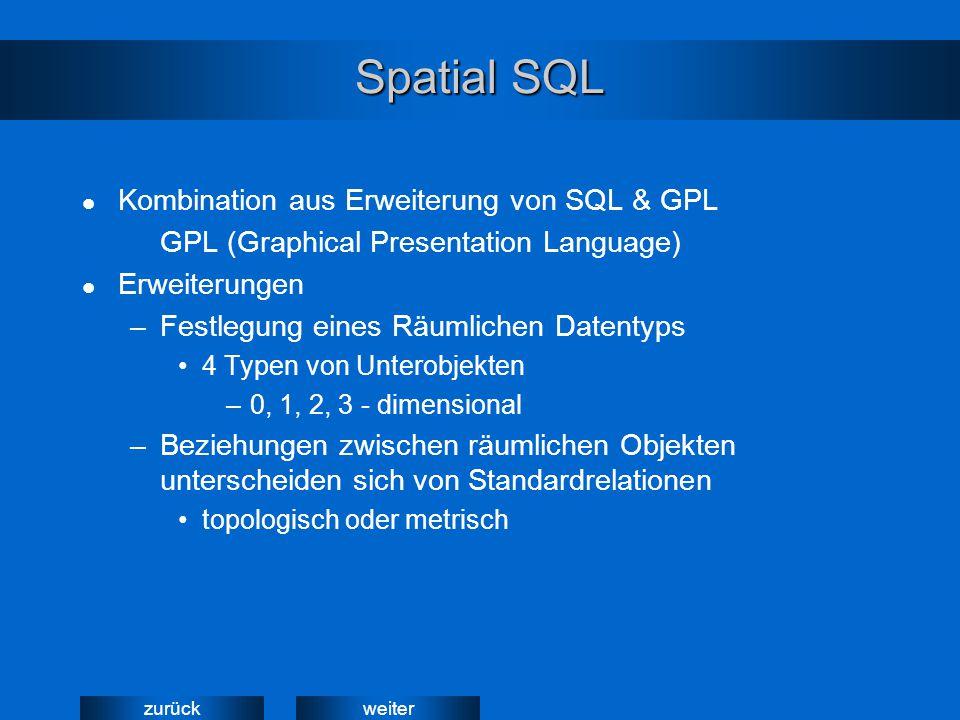 weiterzurück Spatial SQL Kombination aus Erweiterung von SQL & GPL GPL (Graphical Presentation Language) Erweiterungen –Festlegung eines Räumlichen Datentyps 4 Typen von Unterobjekten –0, 1, 2, 3 - dimensional –Beziehungen zwischen räumlichen Objekten unterscheiden sich von Standardrelationen topologisch oder metrisch