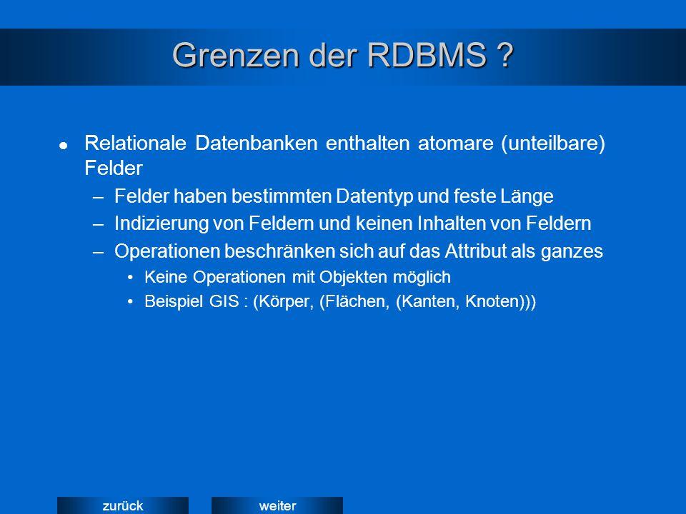 weiterzurück Grenzen der RDBMS ? Relationale Datenbanken enthalten atomare (unteilbare) Felder –Felder haben bestimmten Datentyp und feste Länge –Indi