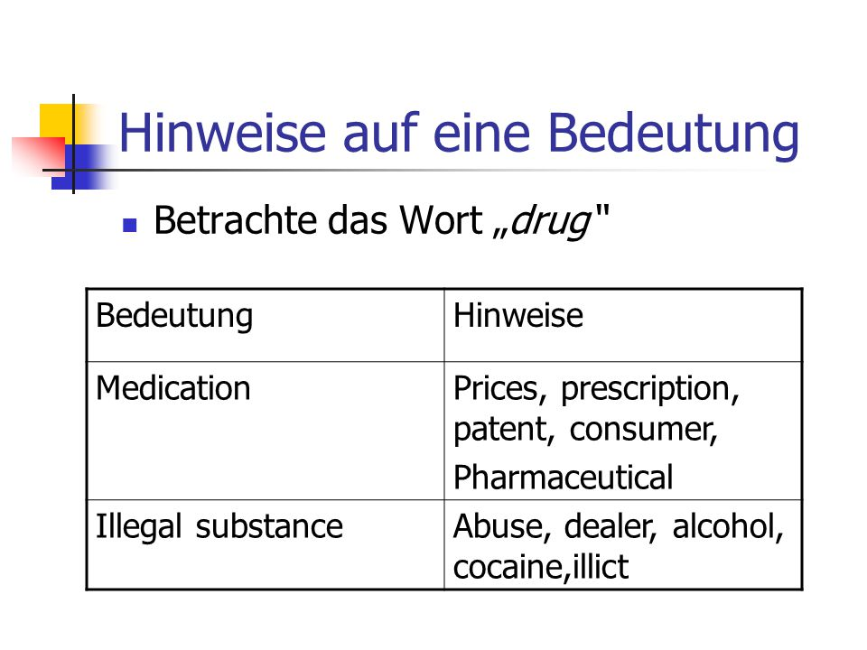 "Hinweise auf eine Bedeutung Betrachte das Wort ""drug BedeutungHinweise MedicationPrices, prescription, patent, consumer, Pharmaceutical Illegal substanceAbuse, dealer, alcohol, cocaine,illict"