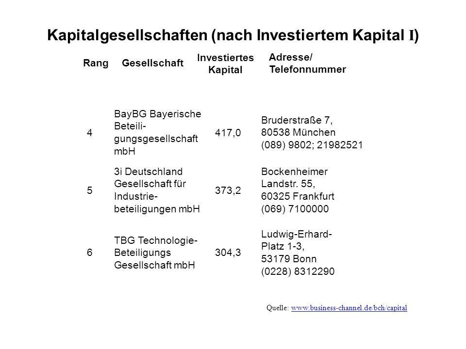 Kapitalgesellschaften (nach Investiertem Kapital I ) 4 BayBG Bayerische Beteili- gungsgesellschaft mbH 417,0 Bruderstraße 7, 80538 München (089) 9802; 21982521 5 3i Deutschland Gesellschaft für Industrie- beteiligungen mbH 373,2 Bockenheimer Landstr.