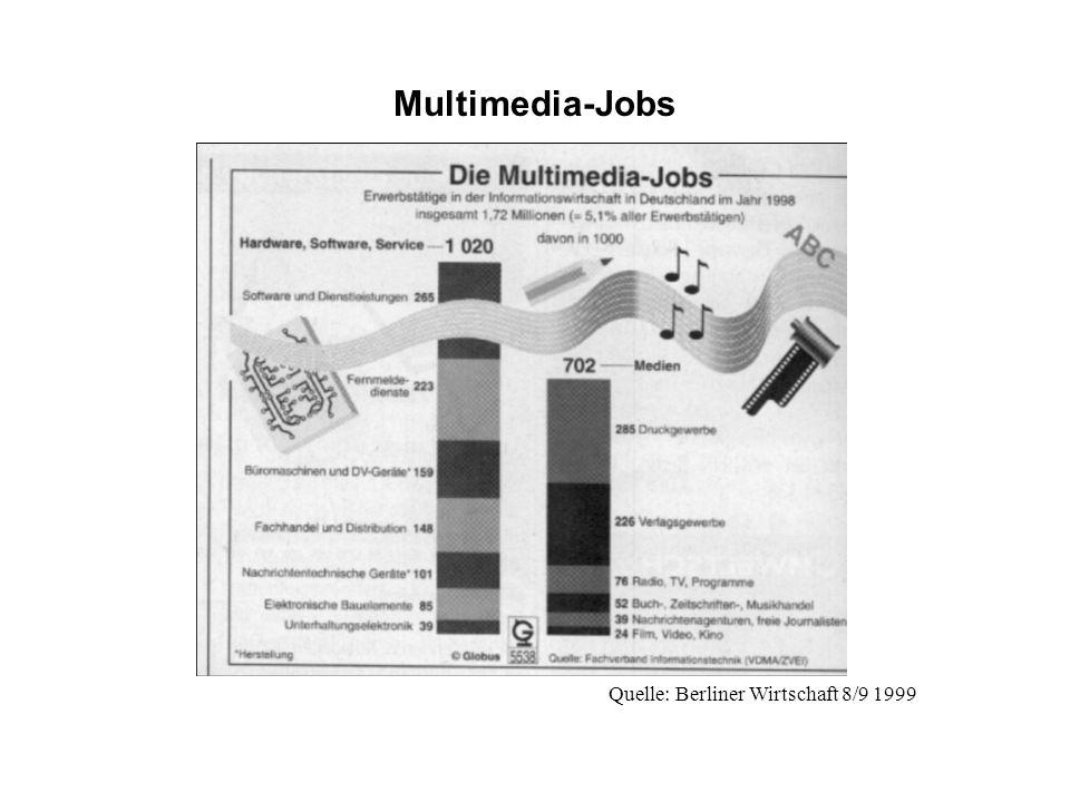 Quelle: Berliner Wirtschaft 8/9 1999 Multimedia-Jobs