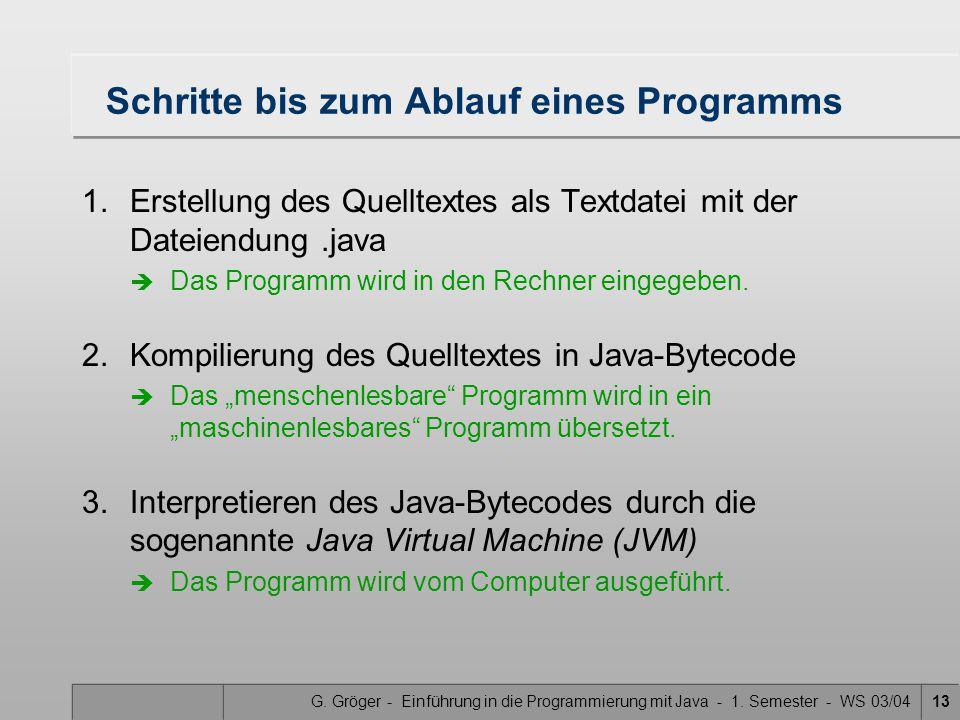 G. Gröger - Einführung in die Programmierung mit Java - 1. Semester - WS 03/0413 Schritte bis zum Ablauf eines Programms 1.Erstellung des Quelltextes