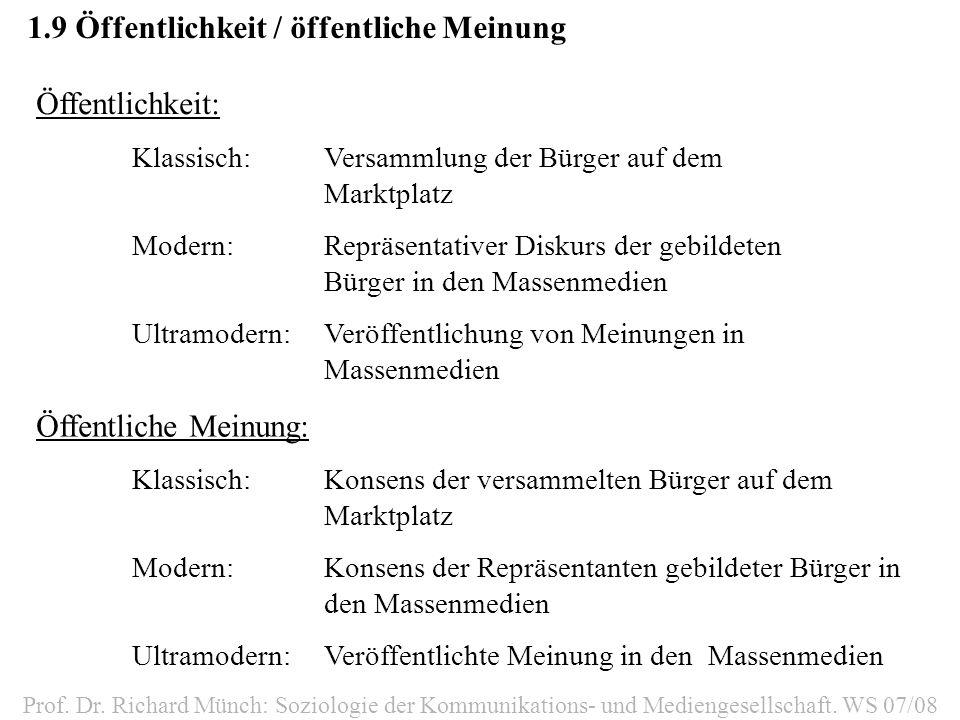 1.9Öffentlichkeit / öffentliche Meinung Prof. Dr. Richard Münch: Soziologie der Kommunikations- und Mediengesellschaft. WS 07/08 Öffentlichkeit: Klass