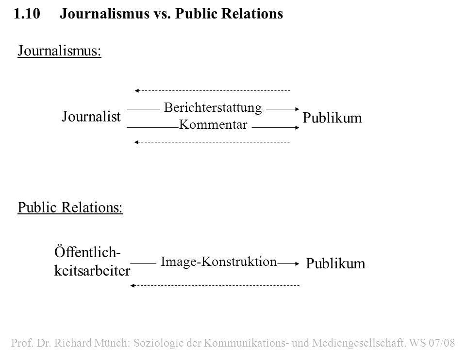 1.10Journalismus vs. Public Relations Prof. Dr. Richard Münch: Soziologie der Kommunikations- und Mediengesellschaft. WS 07/08 Journalismus: Public Re