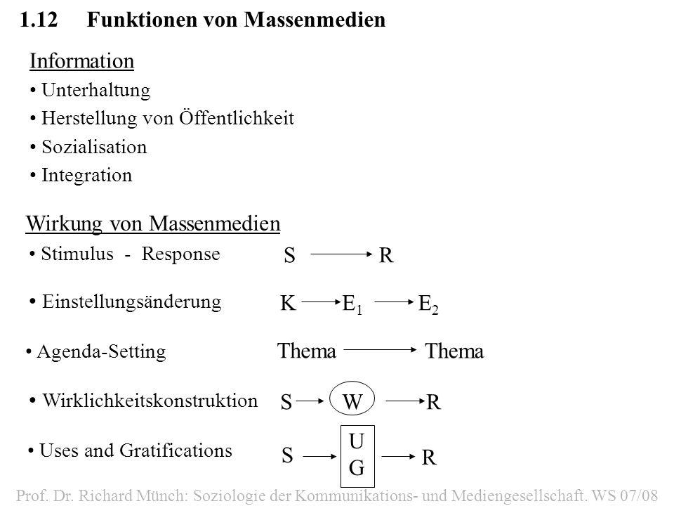 1.12Funktionen von Massenmedien Prof. Dr. Richard Münch: Soziologie der Kommunikations- und Mediengesellschaft. WS 07/08 Information Unterhaltung Hers